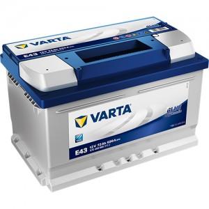 Акумулатор VARTA BLUE DYNAMIC E43 72AH 680A R+